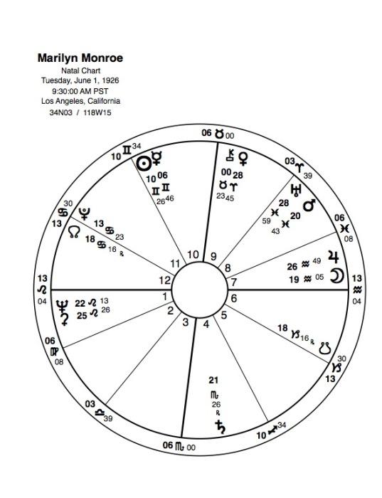 consult chart.jpg